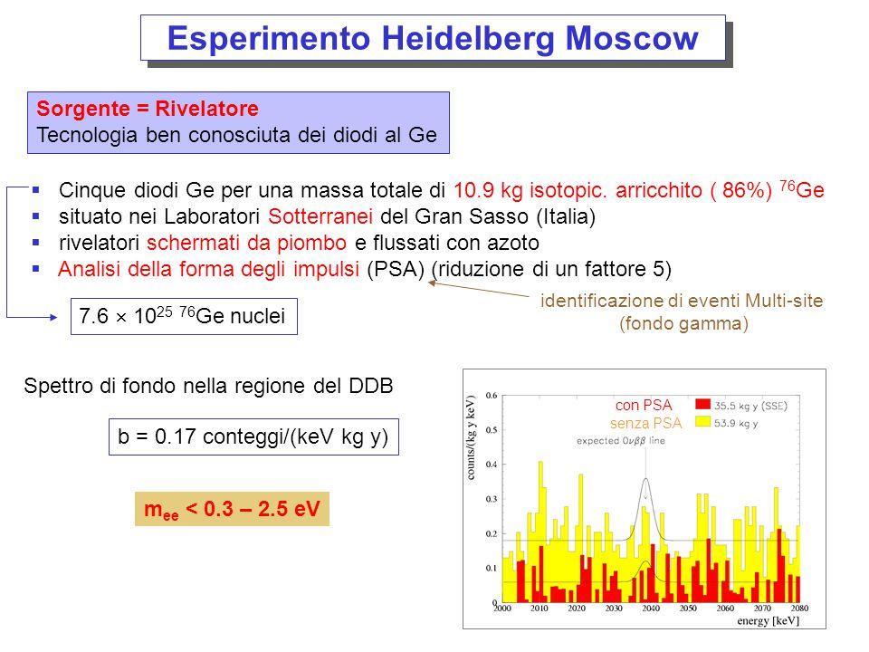 12 HM: evidenze di DDB0 Nel dicembre 2001, 4 autori (KDHK) della collaborazione HM annunciano la scoperta del DDB senza neutrini KKDC evidenza: m ee = 0.1 - 0.9 eV (0.44 eV b.v.)   1/2 0 (y) = (0.69 – 4.81)  10 25 y (1.19  10 25 y b.v.) (99,9973 % c.l.