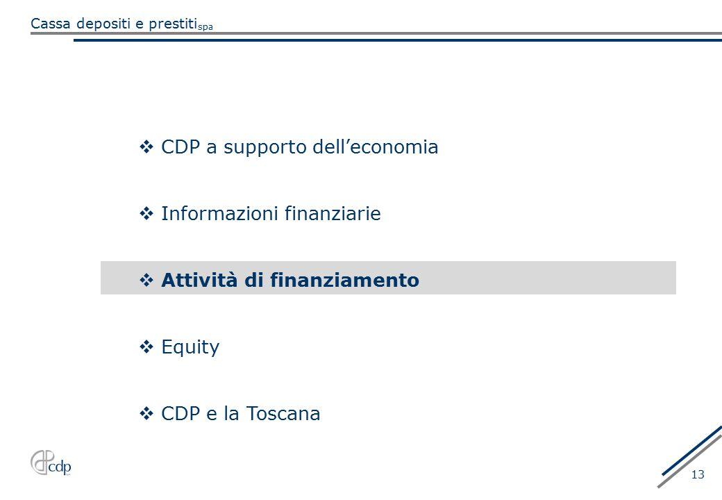 spa Cassa depositi e prestiti 13  CDP a supporto dell'economia  Informazioni finanziarie  Attività di finanziamento  Equity  CDP e la Toscana