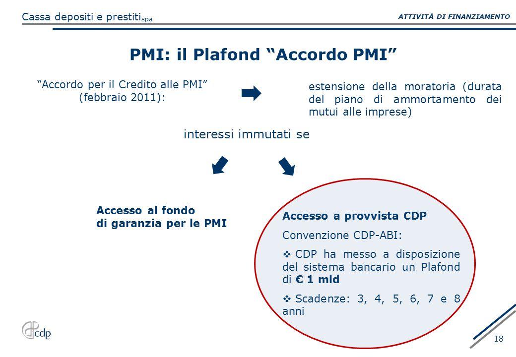 """spa Cassa depositi e prestiti 18 PMI: il Plafond """"Accordo PMI"""" """"Accordo per il Credito alle PMI"""" (febbraio 2011): estensione della moratoria (durata d"""