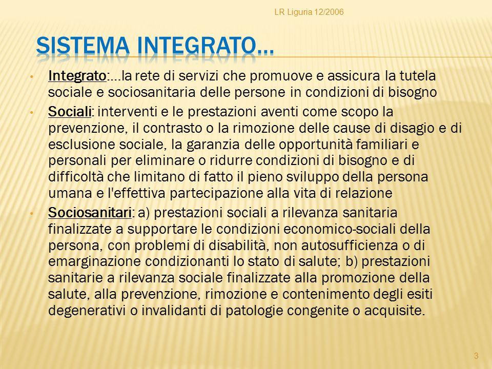 Integrato:…la rete di servizi che promuove e assicura la tutela sociale e sociosanitaria delle persone in condizioni di bisogno Sociali: interventi e