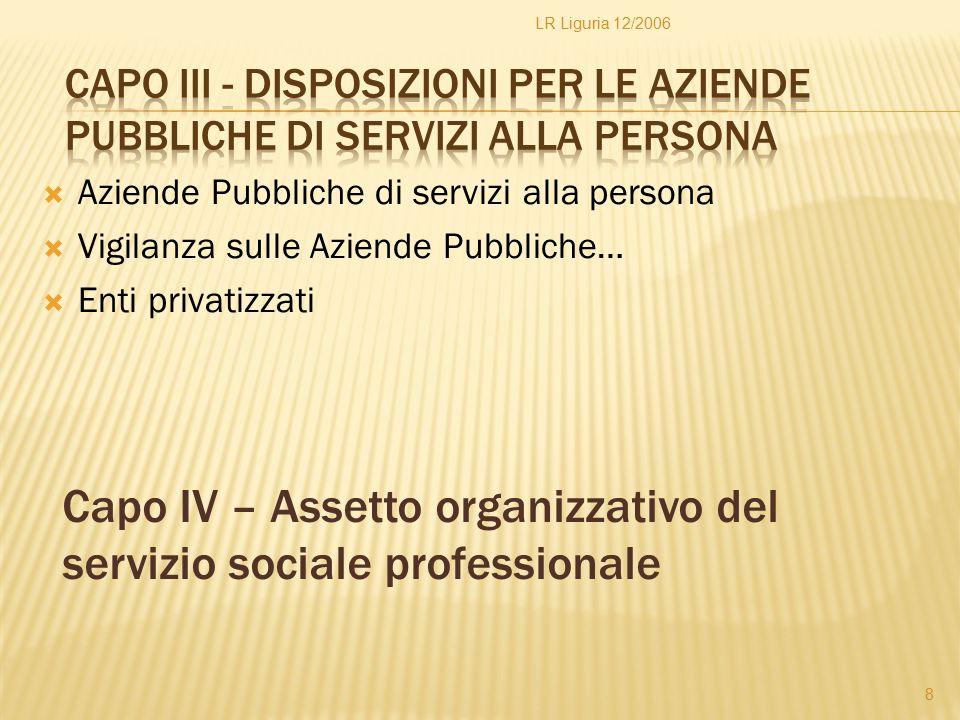  Aziende Pubbliche di servizi alla persona  Vigilanza sulle Aziende Pubbliche…  Enti privatizzati Capo IV – Assetto organizzativo del servizio soci