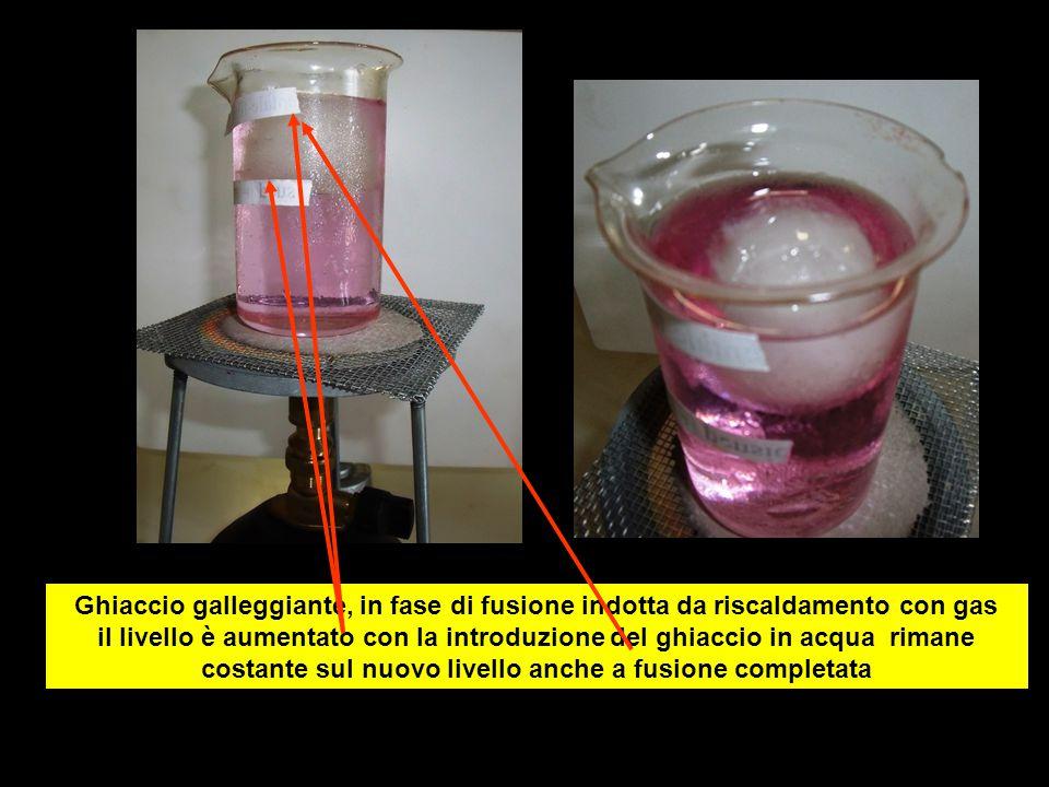 Ghiaccio galleggiante, in fase di fusione indotta da riscaldamento con gas il livello è aumentato con la introduzione del ghiaccio in acqua rimane cos