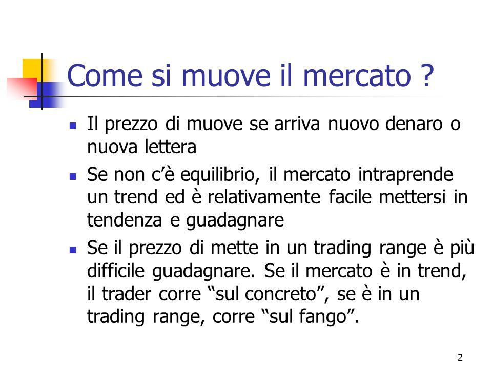 2 Come si muove il mercato .