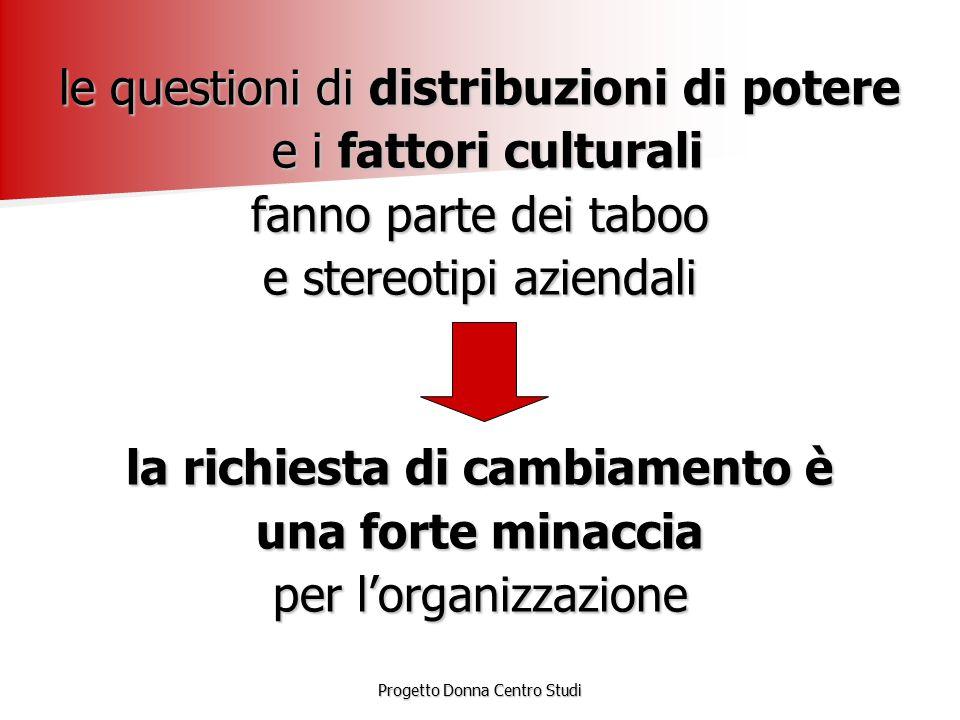 Progetto Donna Centro Studi le questioni di distribuzioni di potere e i fattori culturali e i fattori culturali fanno parte dei taboo e stereotipi azi