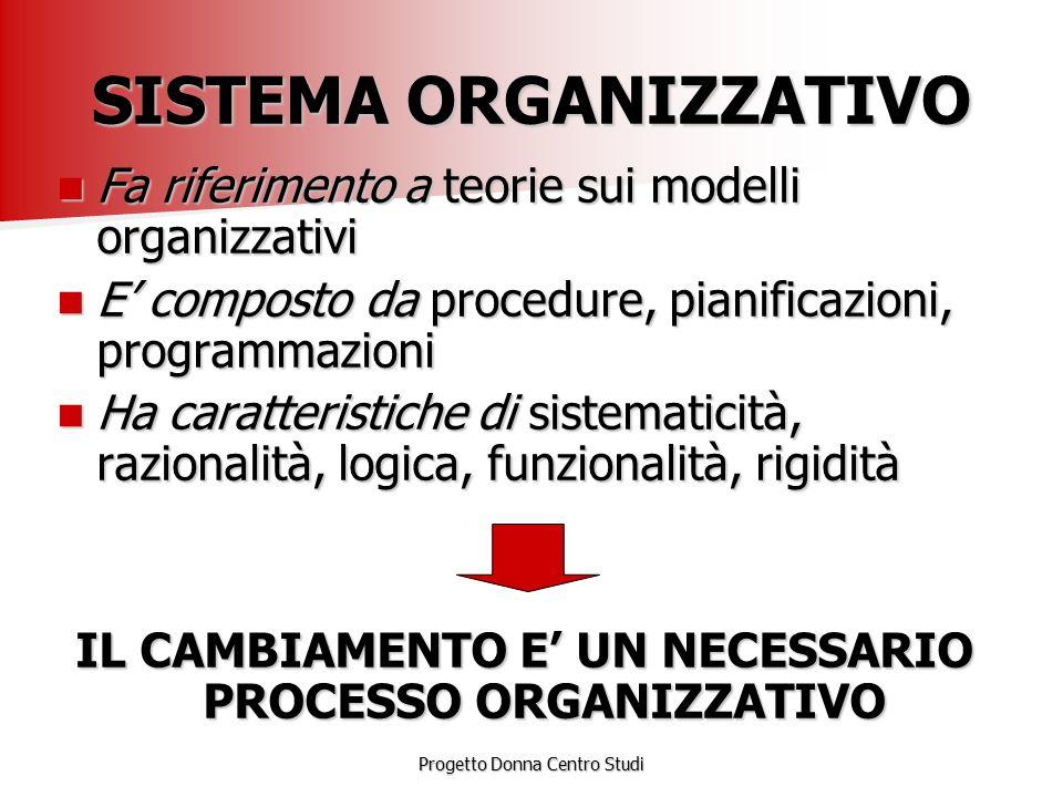 Progetto Donna Centro Studi SISTEMA ORGANIZZATIVO Fa riferimento a teorie sui modelli organizzativi Fa riferimento a teorie sui modelli organizzativi
