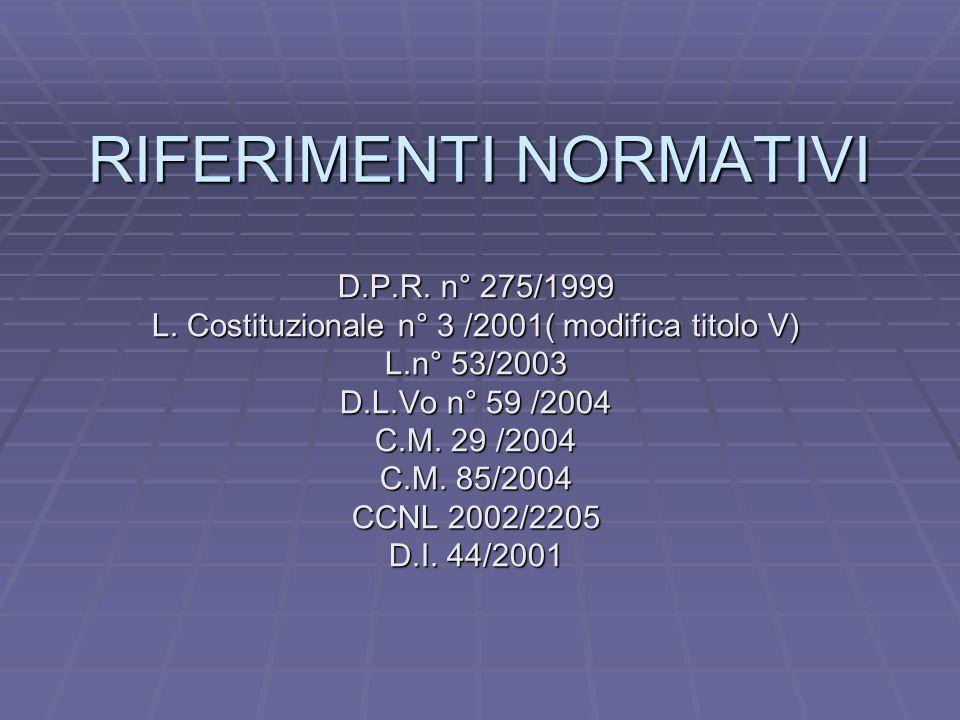 RIFERIMENTI NORMATIVI D.P.R. n° 275/1999 L. Costituzionale n° 3 /2001( modifica titolo V) L.n° 53/2003 D.L.Vo n° 59 /2004 C.M. 29 /2004 C.M. 85/2004 C