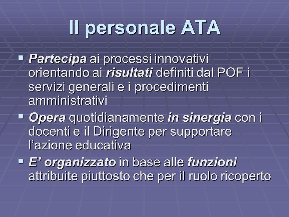 Il personale ATA  Partecipa ai processi innovativi orientando ai risultati definiti dal POF i servizi generali e i procedimenti amministrativi  Oper