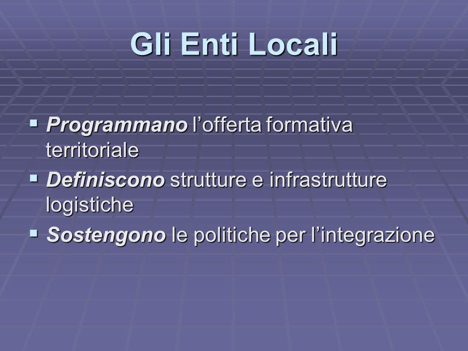 Gli Enti Locali  Programmano l'offerta formativa territoriale  Definiscono strutture e infrastrutture logistiche  Sostengono le politiche per l'int