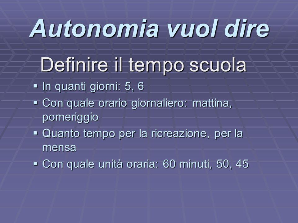 Autonomia vuol dire Definire il tempo scuola IIIIn quanti giorni: 5, 6 CCCCon quale orario giornaliero: mattina, pomeriggio QQQQuanto temp