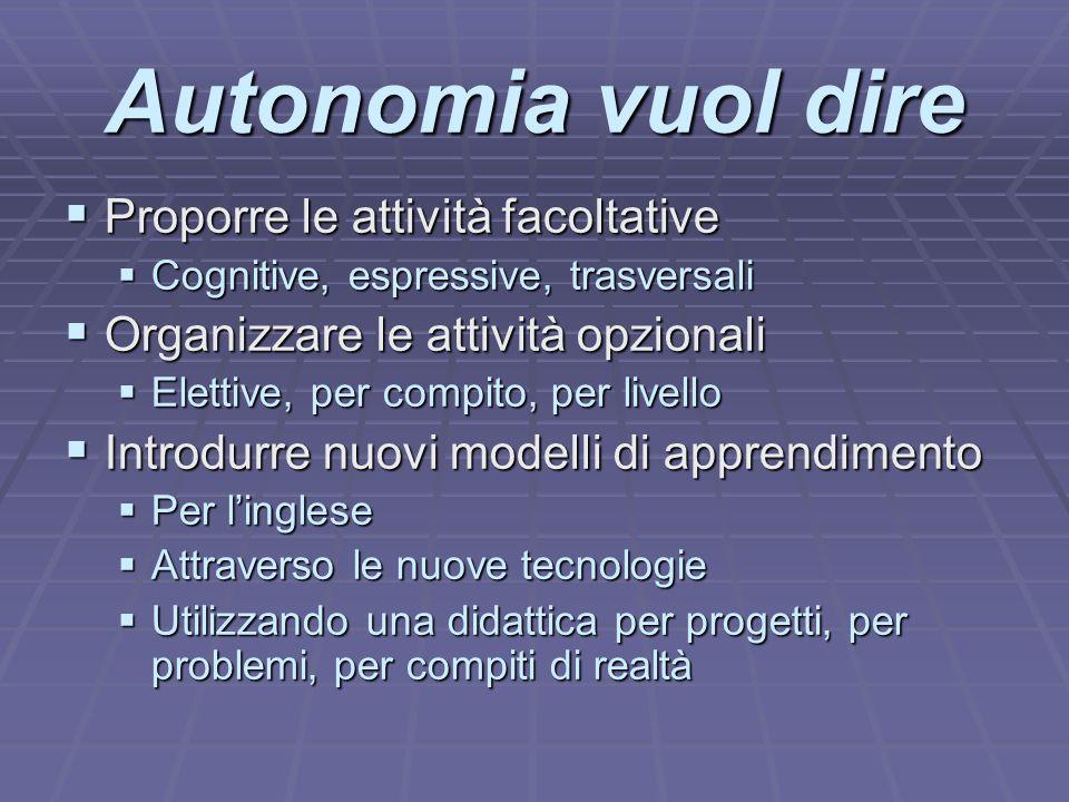  Proporre le attività facoltative  Cognitive, espressive, trasversali  Organizzare le attività opzionali  Elettive, per compito, per livello  Int