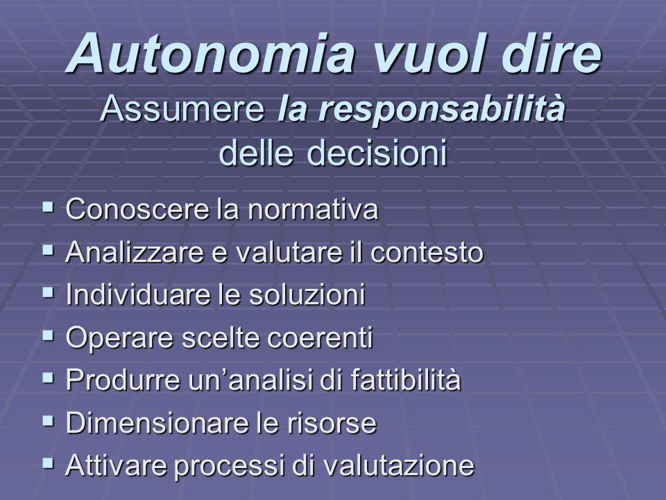 Autonomia vuol dire Assumere la responsabilità delle decisioni CCCConoscere la normativa AAAAnalizzare e valutare il contesto IIIIndividua