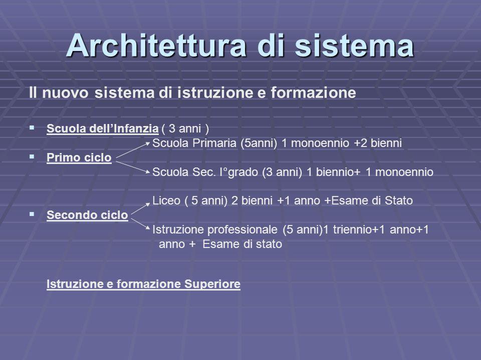 Architettura di sistema Il nuovo sistema di istruzione e formazione SS cuola dell'Infanzia ( 3 anni ) Scuola Primaria (5anni) 1 monoennio +2 bienn