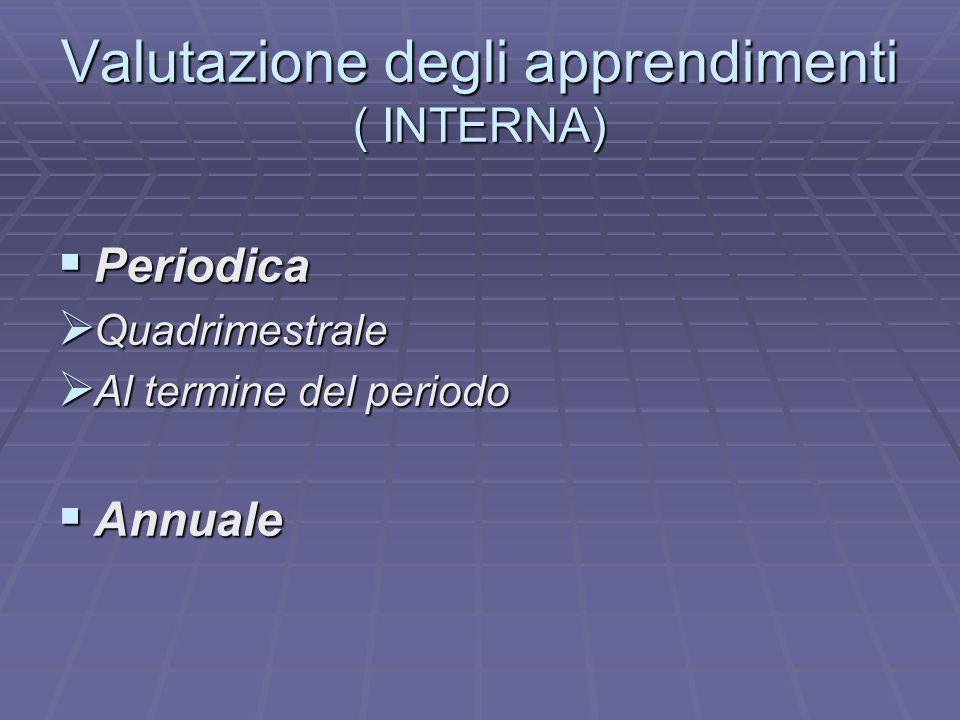 Valutazione degli apprendimenti ( INTERNA)  Periodica  Quadrimestrale  Al termine del periodo  Annuale