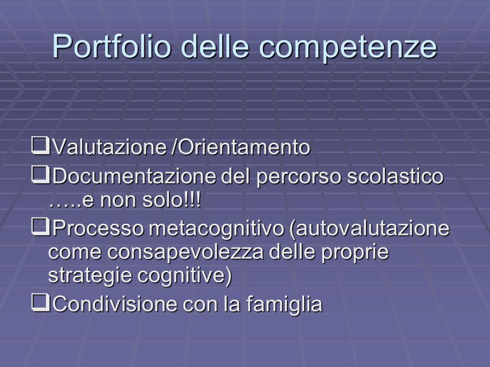 Portfolio delle competenze  Valutazione /Orientamento  Documentazione del percorso scolastico …..e non solo!!!  Processo metacognitivo (autovalutaz