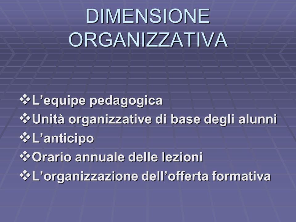 DIMENSIONE ORGANIZZATIVA  L'equipe pedagogica  Unità organizzative di base degli alunni  L'anticipo  Orario annuale delle lezioni  L'organizzazio