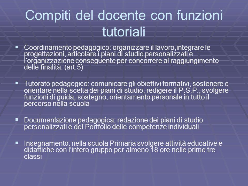 Compiti del docente con funzioni tutoriali   Coordinamento pedagogico: organizzare il lavoro,integrare le progettazioni, articolare i piani di studi
