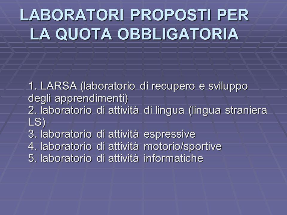 LABORATORI PROPOSTI PER LA QUOTA OBBLIGATORIA 1. LARSA (laboratorio di recupero e sviluppo degli apprendimenti) 2. laboratorio di attività di lingua (
