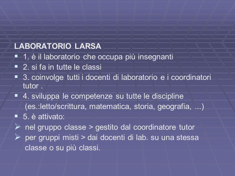 LABORATORIO LARSA 11. è il laboratorio che occupa più insegnanti 22. si fa in tutte le classi 33. coinvolge tutti i docenti di laboratorio