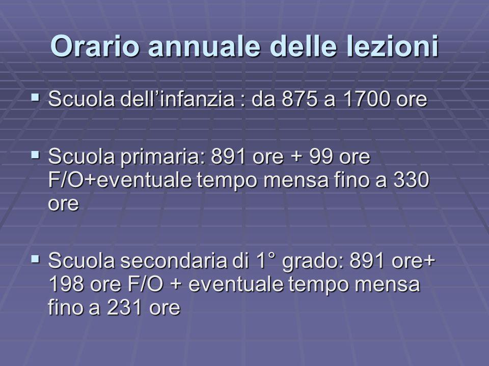 Orario annuale delle lezioni  Scuola dell'infanzia : da 875 a 1700 ore  Scuola primaria: 891 ore + 99 ore F/O+eventuale tempo mensa fino a 330 ore 