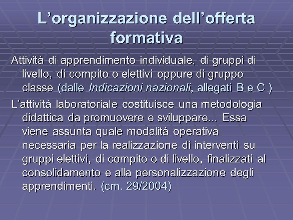 L'organizzazione dell'offerta formativa Attività di apprendimento individuale, di gruppi di livello, di compito o elettivi oppure di gruppo classe (da