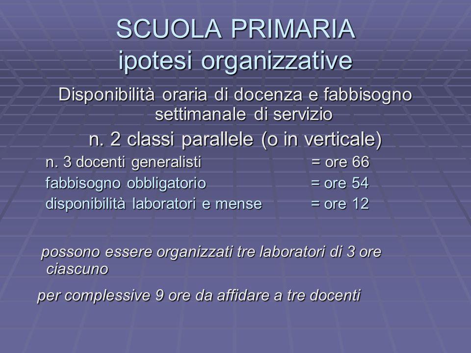 SCUOLA PRIMARIA ipotesi organizzative Disponibilità oraria di docenza e fabbisogno settimanale di servizio n. 2 classi parallele (o in verticale) n. 3