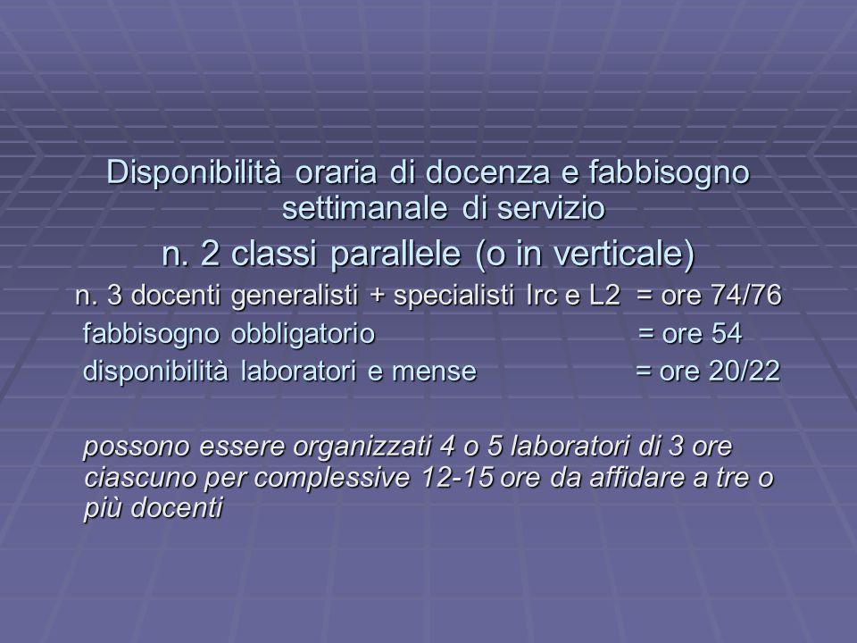 Disponibilità oraria di docenza e fabbisogno settimanale di servizio n. 2 classi parallele (o in verticale) n. 3 docenti generalisti + specialisti Irc