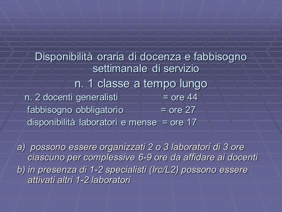 Disponibilità oraria di docenza e fabbisogno settimanale di servizio n. 1 classe a tempo lungo n. 2 docenti generalisti = ore 44 n. 2 docenti generali