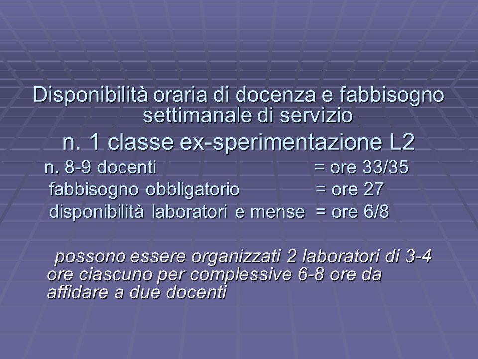 Disponibilità oraria di docenza e fabbisogno settimanale di servizio n. 1 classe ex-sperimentazione L2 n. 8-9 docenti = ore 33/35 fabbisogno obbligato