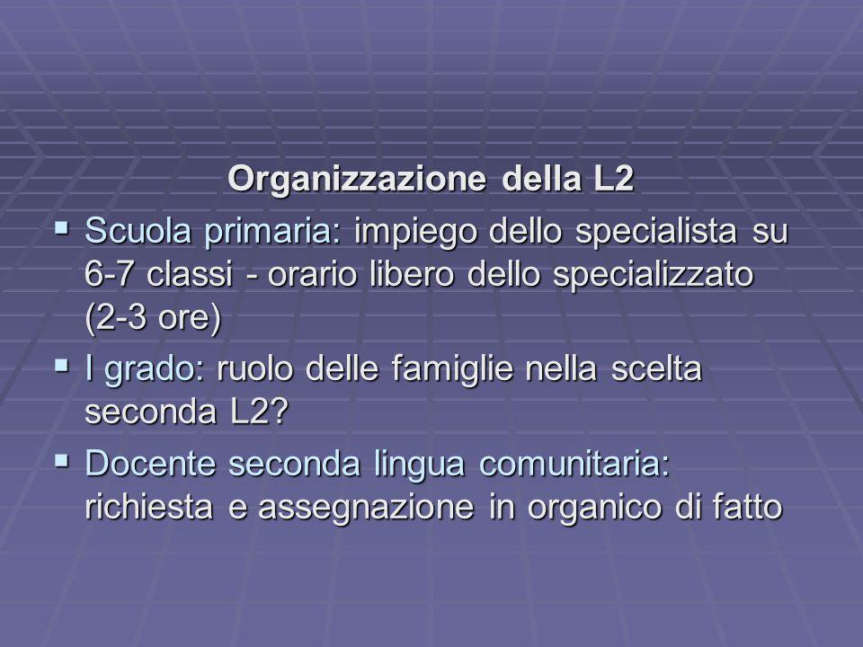 Organizzazione della L2 SSSScuola primaria: impiego dello specialista su 6-7 classi - orario libero dello specializzato (2-3 ore) IIII grado: