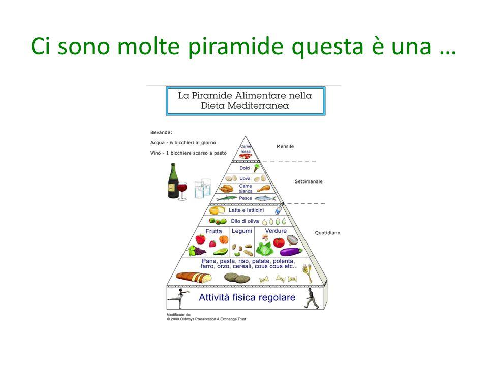 Ci sono molte piramide questa è una …