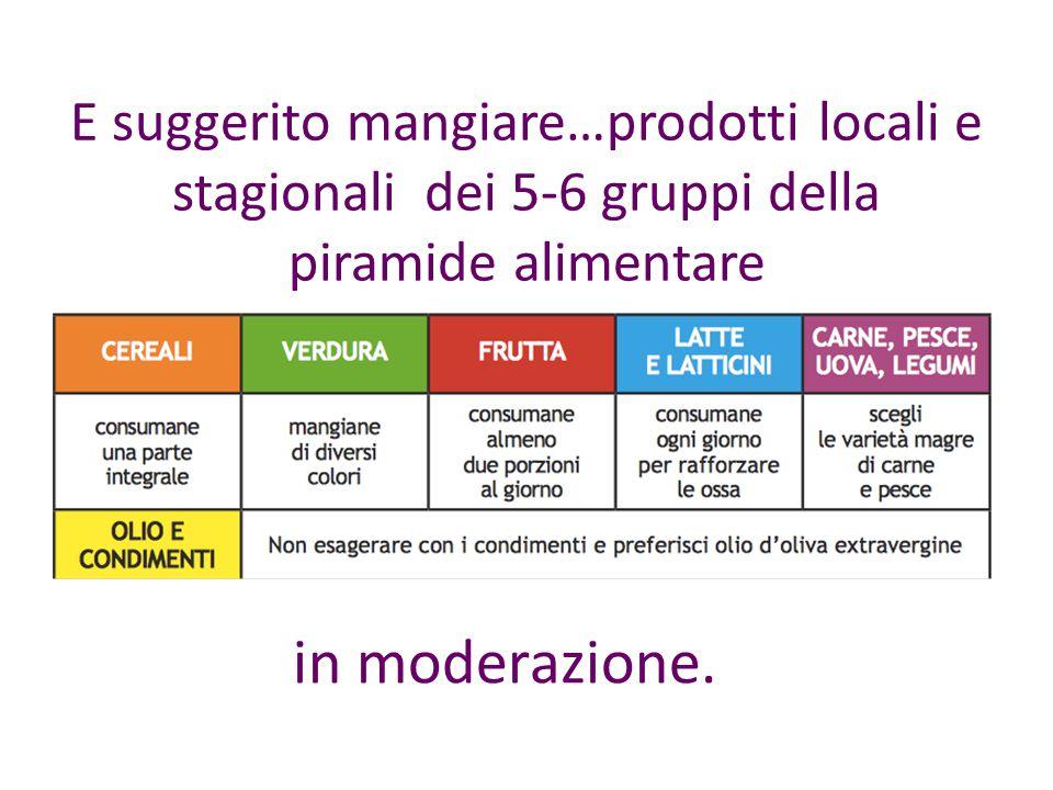 E suggerito mangiare…prodotti locali e stagionali dei 5-6 gruppi della piramide alimentare in moderazione.