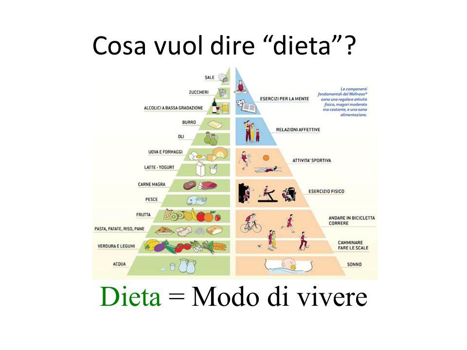 """Dieta = Modo di vivere Cosa vuol dire """"dieta""""?"""