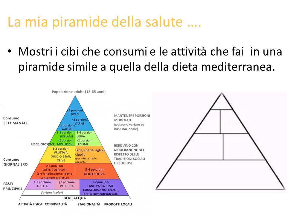 La mia piramide della salute …. Mostri i cibi che consumi e le attività che fai in una piramide simile a quella della dieta mediterranea.