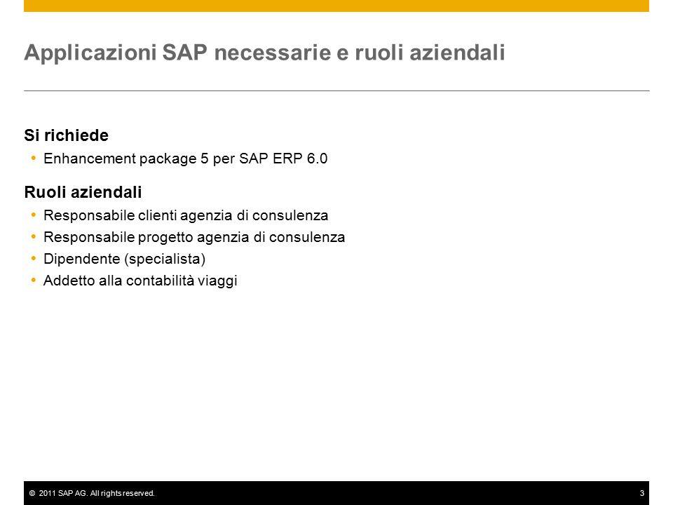©2011 SAP AG. All rights reserved.3 Applicazioni SAP necessarie e ruoli aziendali Si richiede  Enhancement package 5 per SAP ERP 6.0 Ruoli aziendali