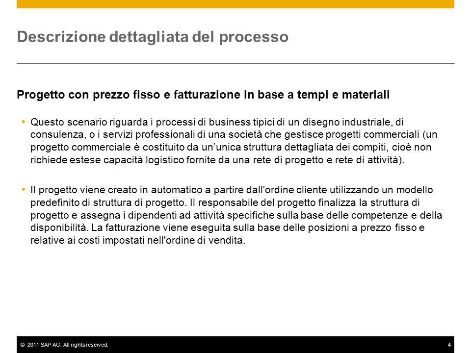 ©2011 SAP AG. All rights reserved.4 Descrizione dettagliata del processo Progetto con prezzo fisso e fatturazione in base a tempi e materiali  Questo