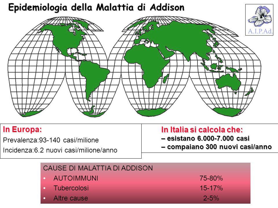 Epidemiologia della Malattia di Addison In Europa: Prevalenza:93-140 casi/milione Incidenza:6.2 nuovi casi/milione/anno CAUSE DI MALATTIA DI ADDISON A