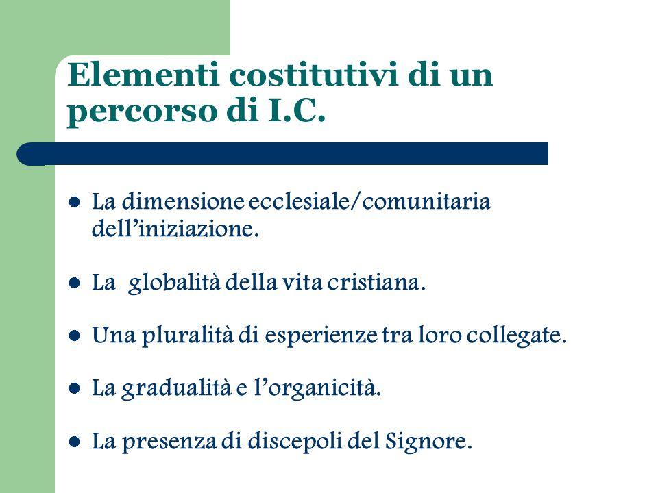 Elementi costitutivi di un percorso di I.C. La dimensione ecclesiale/comunitaria dell'iniziazione. La globalità della vita cristiana. Una pluralità di