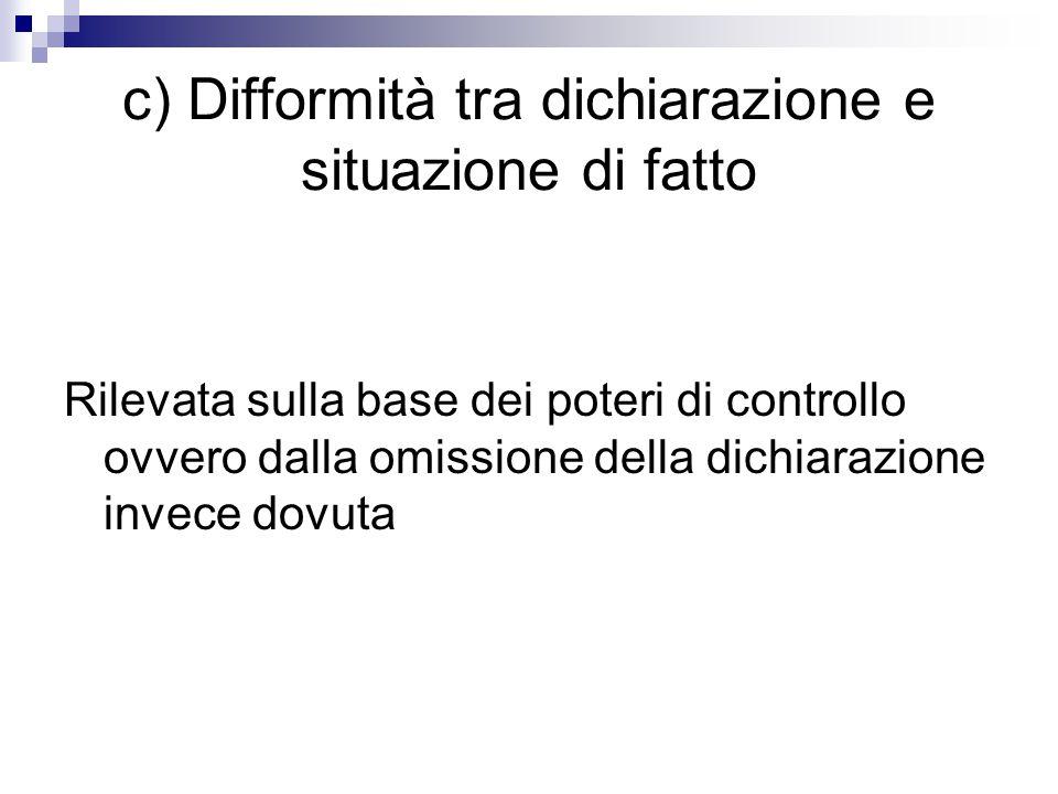 c) Difformità tra dichiarazione e situazione di fatto Rilevata sulla base dei poteri di controllo ovvero dalla omissione della dichiarazione invece do