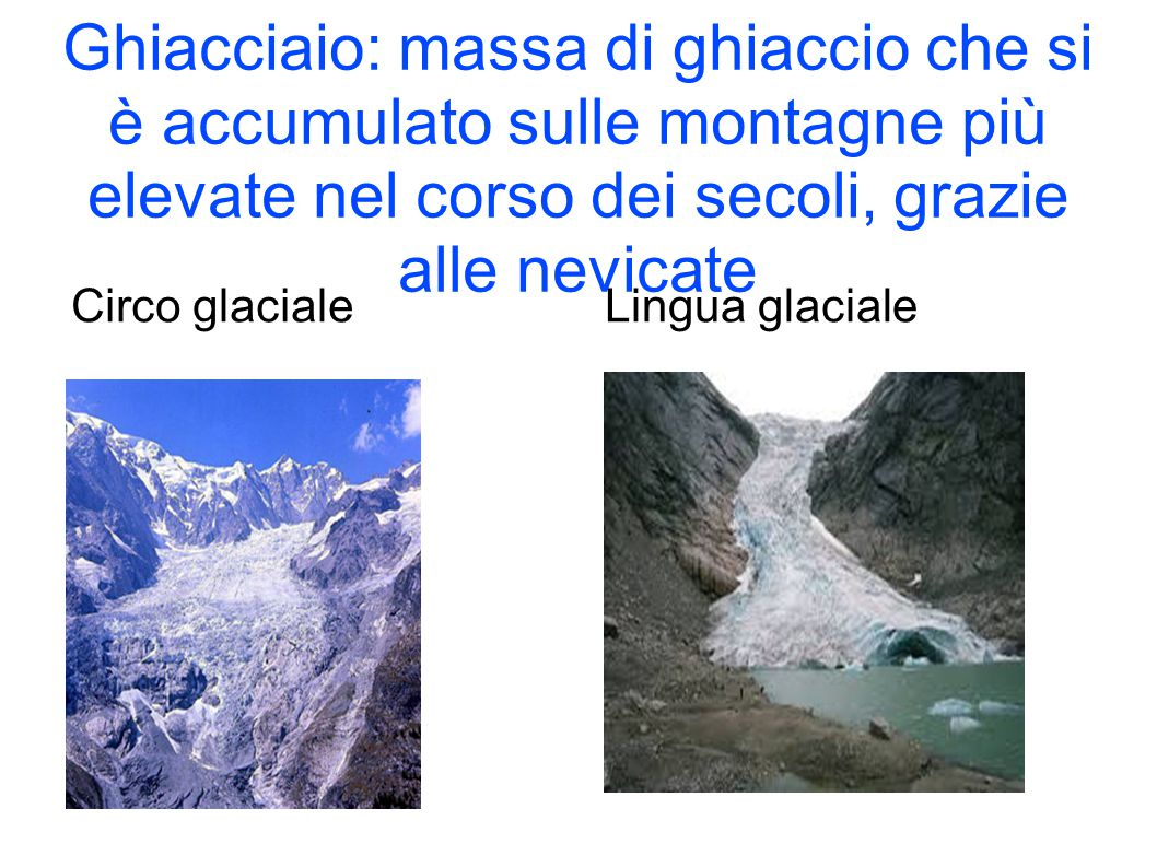 Ghiacciaio: massa di ghiaccio che si è accumulato sulle montagne più elevate nel corso dei secoli, grazie alle nevicate Circo glacialeLingua glaciale