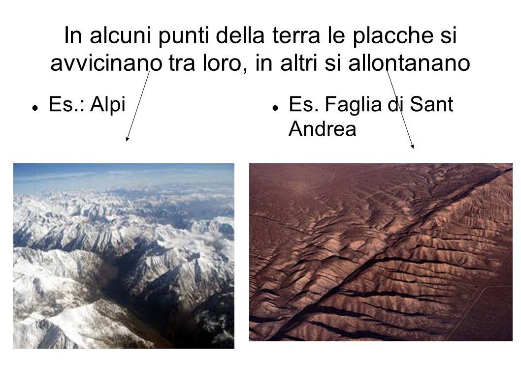 In alcuni punti della terra le placche si avvicinano tra loro, in altri si allontanano Es.: Alpi Es. Faglia di Sant Andrea