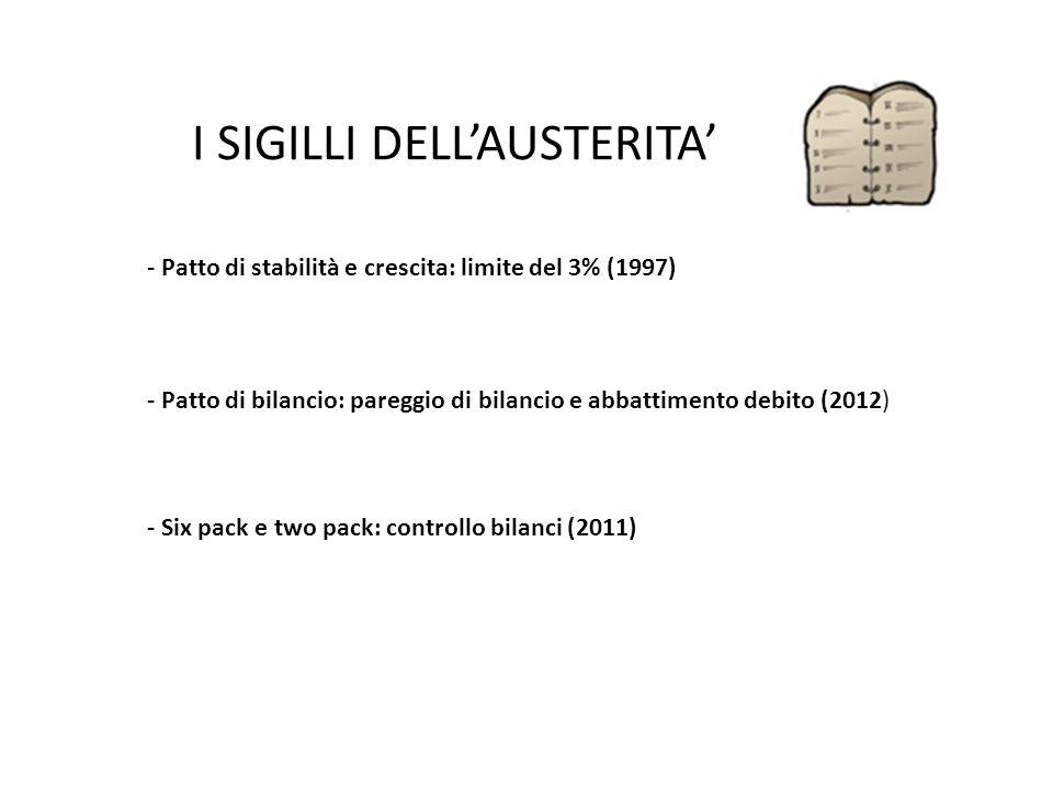 I SIGILLI DELL'AUSTERITA' - Patto di stabilità e crescita: limite del 3% (1997) - Patto di bilancio: pareggio di bilancio e abbattimento debito (2012) - Six pack e two pack: controllo bilanci (2011)