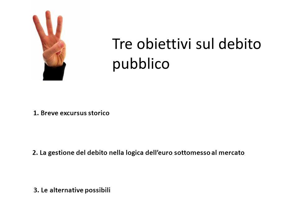 Tre obiettivi sul debito pubblico 1. Breve excursus storico 2.