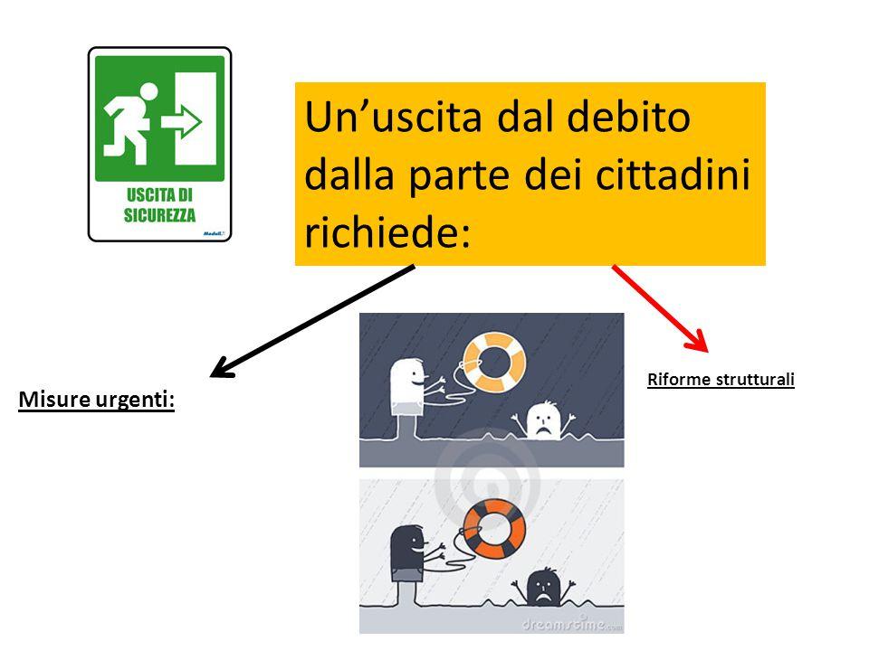 Un'uscita dal debito dalla parte dei cittadini richiede: Misure urgenti: Riforme strutturali