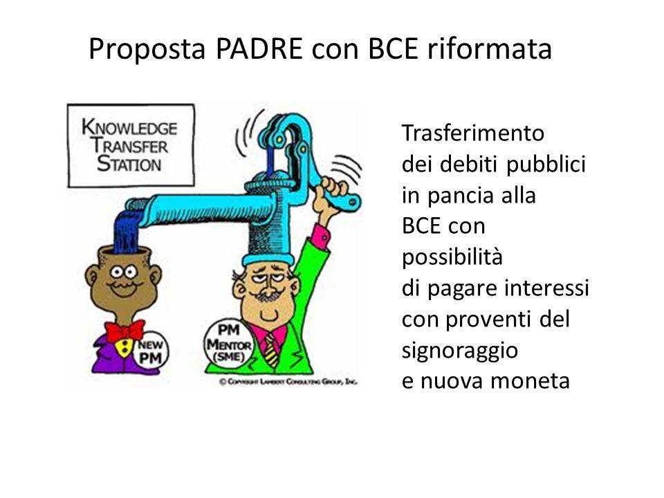 Proposta PADRE con BCE riformata Trasferimento dei debiti pubblici in pancia alla BCE con possibilità di pagare interessi con proventi del signoraggio e nuova moneta