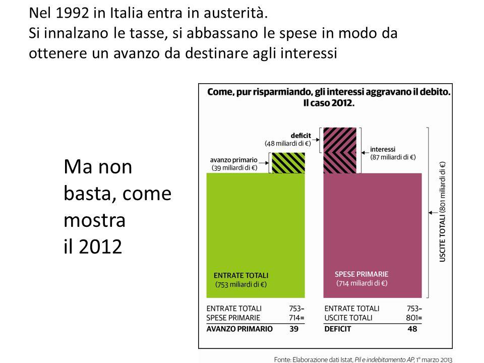 Nel 1992 in Italia entra in austerità.