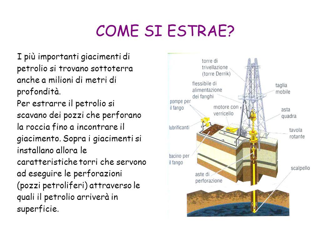 COME SI ESTRAE? I più importanti giacimenti di petrolio si trovano sottoterra anche a milioni di metri di profondità. Per estrarre il petrolio si scav