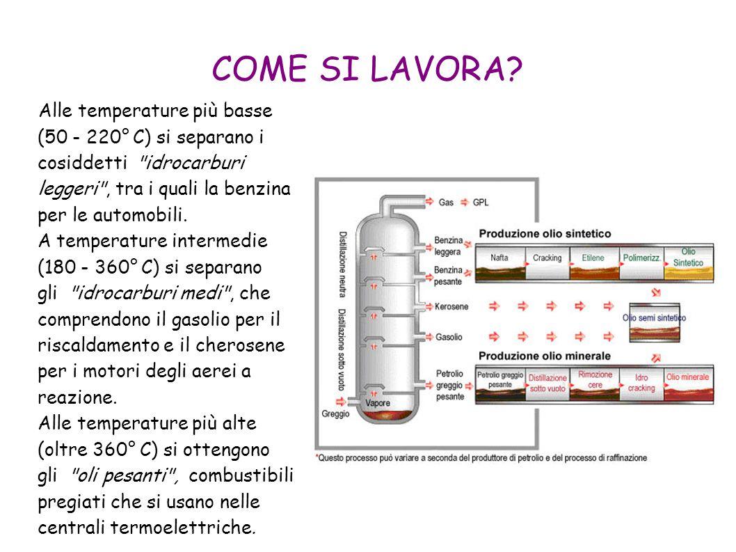 COME SI LAVORA? Alle temperature più basse (50 - 220° C) si separano i cosiddetti