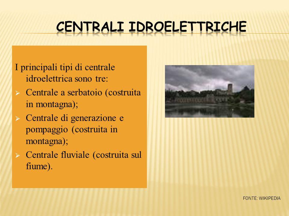 I principali tipi di centrale idroelettrica sono tre:  Centrale a serbatoio (costruita in montagna);  Centrale di generazione e pompaggio (costruita