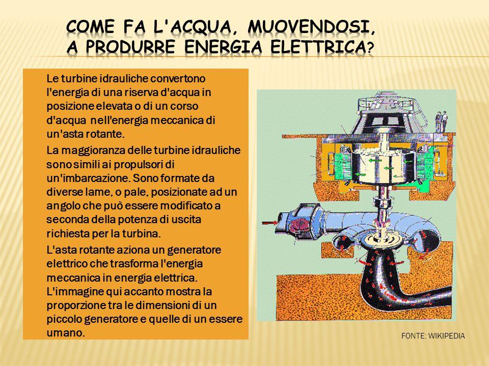  Le turbine idrauliche convertono l'energia di una riserva d'acqua in posizione elevata o di un corso d'acqua nell'energia meccanica di un'asta rotan