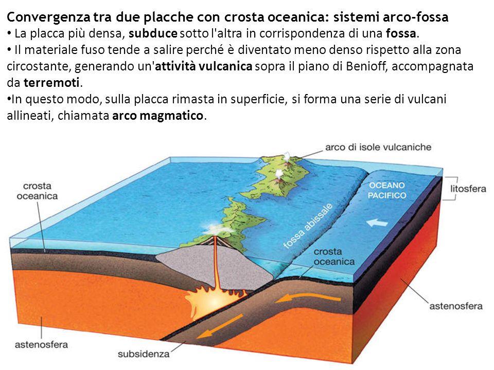 Convergenza tra due placche con crosta oceanica: sistemi arco-fossa La placca più densa, subduce sotto l'altra in corrispondenza di una fossa. Il mate